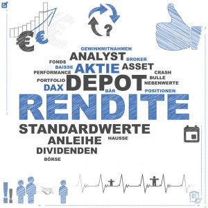 Rendite | Word Cloud